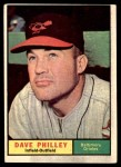 1961 Topps #369  Dave Philley  Front Thumbnail