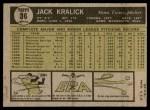 1961 Topps #36  Jack Kralick  Back Thumbnail