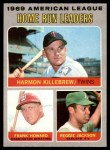 1970 O-Pee-Chee #66   -  Frank Howard / Reggie Jackson / Harmon Killebrew AL HR Leaders Front Thumbnail