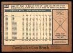 1978 O-Pee-Chee #204  Lou Brock  Back Thumbnail
