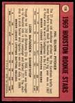 1969 O-Pee-Chee #156   -  Hal Gilson / Leon McFadden Astros Rookies Back Thumbnail