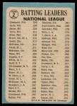 1965 O-Pee-Chee #2   -  Hank Aaron / Rico Carty / Roberto Clemente NL Batting Leaders Back Thumbnail