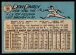 1965 O-Pee-Chee #196  Ron Fairly  Back Thumbnail