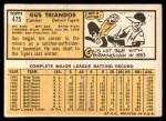 1963 Topps #475  Gus Triandos  Back Thumbnail