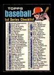 1971 O-Pee-Chee #54   Checklist 1 Front Thumbnail