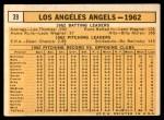 1963 Topps #39 COR  Angels Team Back Thumbnail