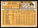 1963 Topps #285  Dick Stuart  Back Thumbnail