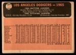 1966 Topps #238   Dodgers Team Back Thumbnail