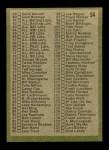 1971 Topps #54   Checklist 1 Back Thumbnail