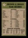 1971 Topps #1   World Champions - Orioles Team Back Thumbnail