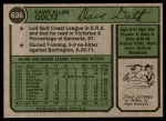 1974 Topps #636  Dave Goltz  Back Thumbnail