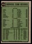 1974 Topps #643   Dodgers Team Back Thumbnail