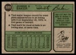 1974 Topps #320  Dusty Baker  Back Thumbnail