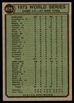 1974 Topps #475   -  Ray Fosse / Rusty Staub 1973 World Series - Game #4 Back Thumbnail