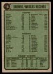 1974 Topps #16   Orioles Team Back Thumbnail