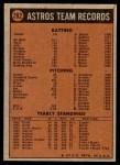 1972 Topps #282   Astros Team Back Thumbnail