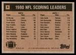 1981 Topps #4   Scoring Leaders Back Thumbnail