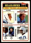 1981 Topps #19   Seahawks Leaders Checklist Front Thumbnail
