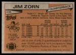 1981 Topps #125  Jim Zorn  Back Thumbnail