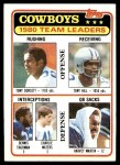 1981 Topps #376   Cowboys Leaders Checklist Front Thumbnail