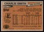 1981 Topps #523  Charlie Smith  Back Thumbnail