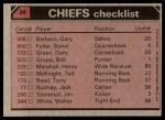 1980 Topps #39   Chiefs Leaders Checklist Back Thumbnail