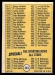 1970 Topps #343 RED  Checklist 4 Back Thumbnail
