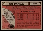 1980 Topps #454  Joe Danelo  Back Thumbnail