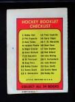 1971 Topps O-Pee-Chee Booklets #23  Gordie Howe  Back Thumbnail