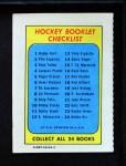 1971 Topps O-Pee-Chee Booklets #1  Bobby Hull  Back Thumbnail