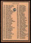 1978 O-Pee-Chee #119   Checklist 1-121 Back Thumbnail