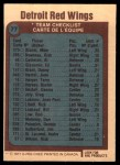1977 O-Pee-Chee #77   Red Wings Team Back Thumbnail