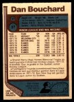 1977 O-Pee-Chee #37  Dan Bouchard  Back Thumbnail