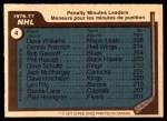 1977 O-Pee-Chee #4   -  Dave Williams / Dennis Polonich / Bob Gassoff Penalty Minute Leaders Back Thumbnail
