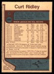 1977 O-Pee-Chee #395  Curt Ridley  Back Thumbnail