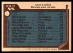 1977 O-Pee-Chee #1   -  Steve Shutt / Guy LaFleur / Marcel Dionne Goals Leaders Back Thumbnail