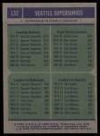 1975 Topps #132   -  Don Watts / Spencer Haywood / Archie Clark Sonics Team Leaders Back Thumbnail