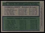 1975 Topps #309   ABA Semi-Finals Back Thumbnail