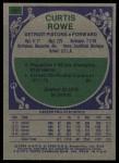 1975 Topps #68  Curtis Rowe  Back Thumbnail