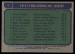 1975 Topps #1   -  Kareem Abdul-Jabbar / Rick Barry / Bob McAdoo NBA Scoring Average Leaders Back Thumbnail