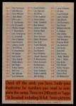 1956 Topps   Baseball Checklist - Series 2/4 Back Thumbnail