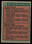 1975 Topps Mini #201   -  Sandy Koufax / Elston Howard 1963 MVPs Back Thumbnail