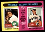 1975 Topps Mini #201   -  Sandy Koufax / Elston Howard 1963 MVPs Front Thumbnail