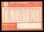 1964 Topps #42  Moe Drabowsky  Back Thumbnail