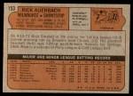 1972 Topps #153  Rick Auerbach  Back Thumbnail