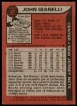 1979 Topps #37  John Gianelli  Back Thumbnail