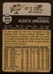 1973 Topps #379  Cy Acosta  Back Thumbnail