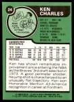 1977 Topps #24  Ken Charles  Back Thumbnail