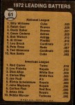 1973 Topps #61   -  Billy Williams / Rod Carew Batting Leaders Back Thumbnail