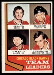 1974 Topps #69   -  Jim Pappin / Stan Mikita / J.P. Bordeleau Blackhawks Leaders Front Thumbnail